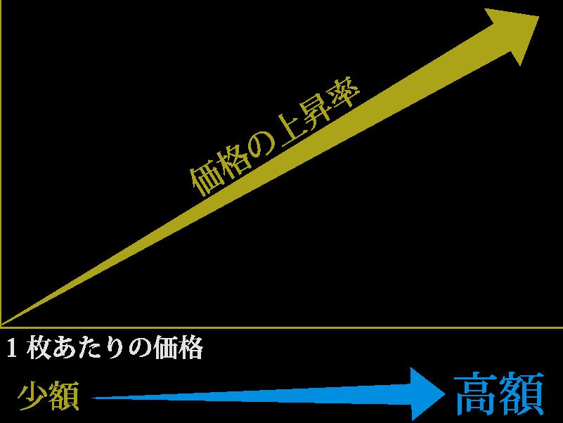 資産_運用_01